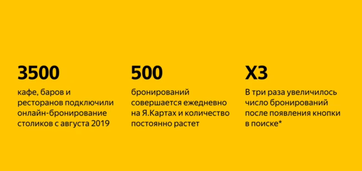Яндекс.Справочник представил бесплатный сервис онлайн-записи