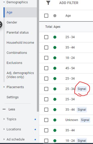 Google Ads добавил отметку о включении оптимизированного таргетинга
