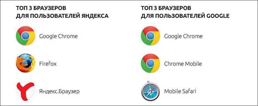 И ашманов а иванов оптимизация и продвижение сайтов добавить сообщение изготовление раскрутка сайтов