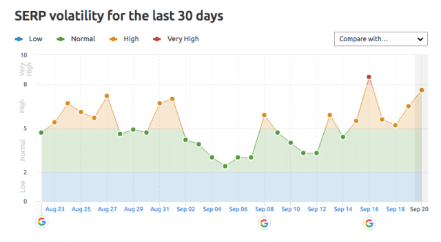 t-semrush-1505908552.png