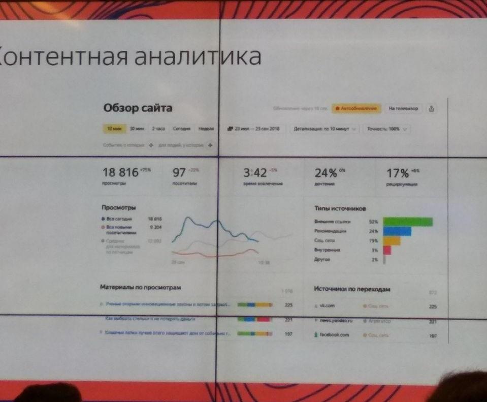 Яндекс.Метрика анонсировала запуск отчета для контентных сайтов