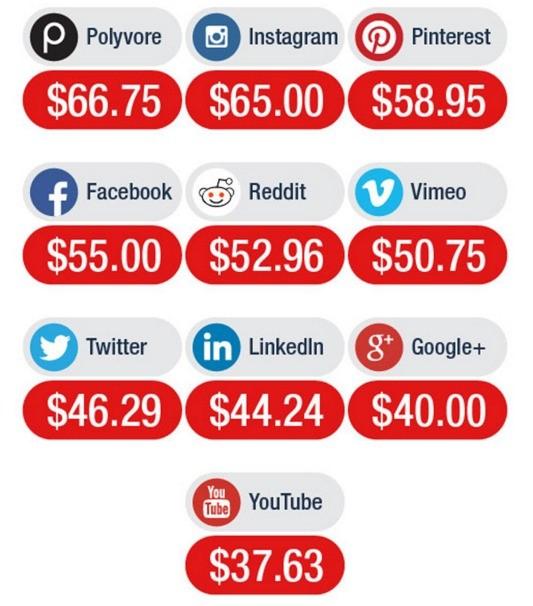 Хитрая тактика больших продаж в соцсетях