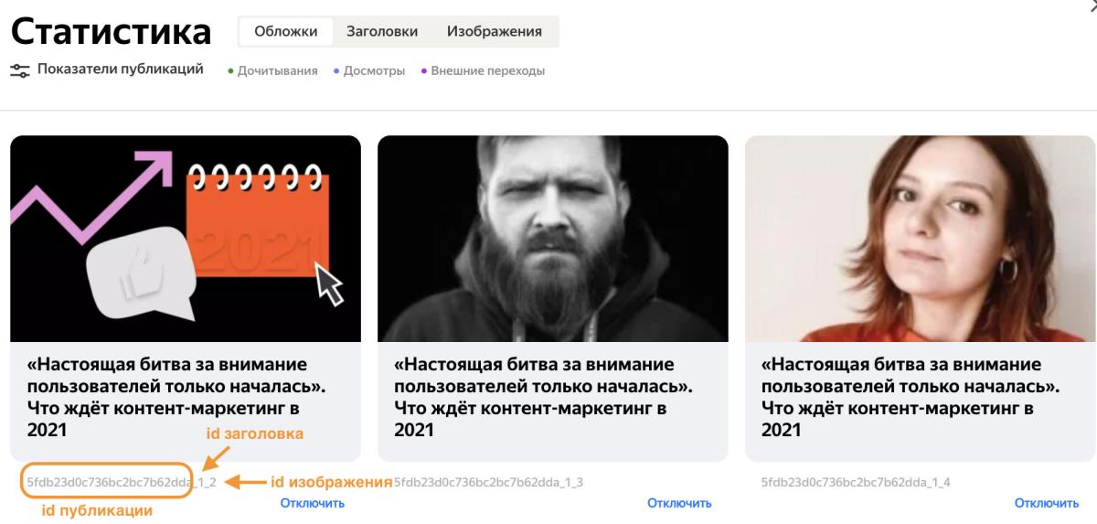 Яндекс.Дзен добавил оценку конверсионности отдельных обложек