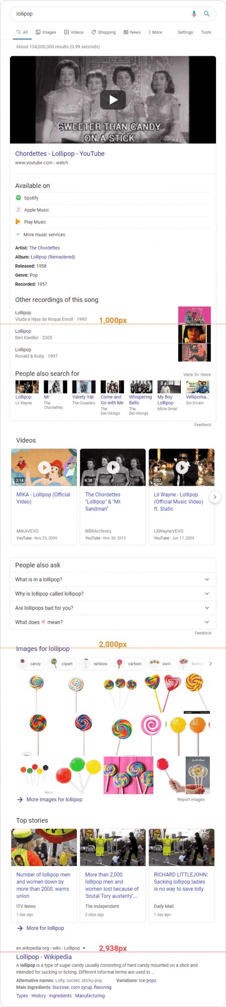 Исследование Moz: как низко в выдаче Google может располагаться ТОП 1