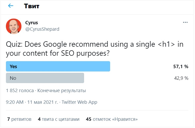 57% вебмастеров не знакомы с рекомендациями Google по тегам H1