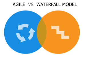 agile vs waterfall.png