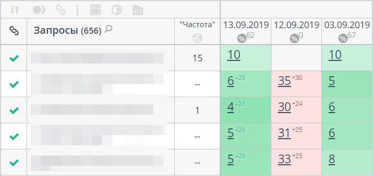 Сотни сайтов попали под фильтр Яндекса «Малополезный контент»