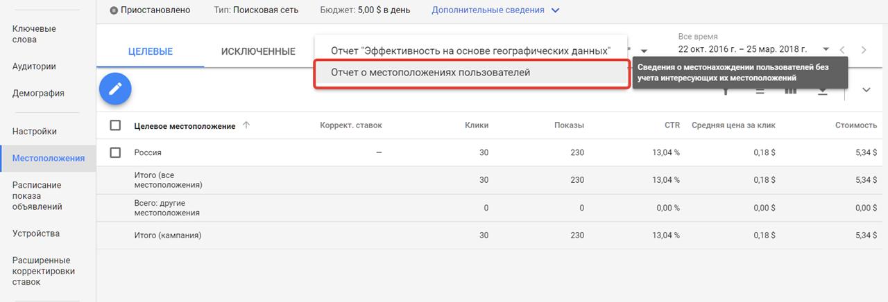 Как посмотреть, пользователи из каких регионов переходили видели ваши объявления