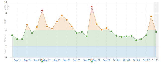 t-semrush-1507553119.png