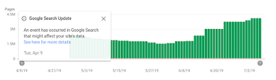 Google добавил в отчеты Search Console информацию о сбоях и ссылку на страницу Data Anomalies
