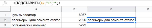 16 формул Google Таблиц для работы с семантикой