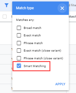 Google Ads тестирует новый «Интеллектуальный тип соответствия»