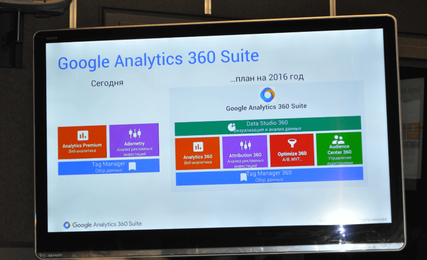 Google Analytics 360 Suite - было и стало.png