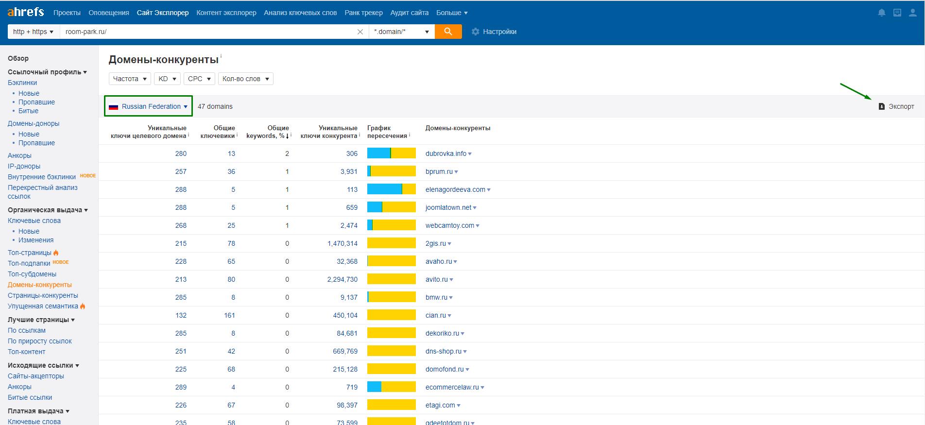 Как улучшить репутацию сайта недвижимости с помощью крауд-маркетинга