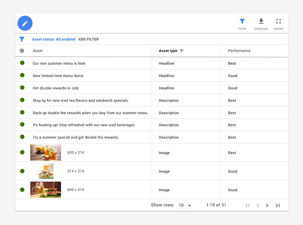 Google анонсировал несколько обновлений для ретейлеров