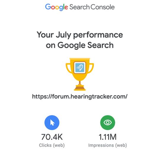 Google Search Console начал рассылать отчеты об эффективности