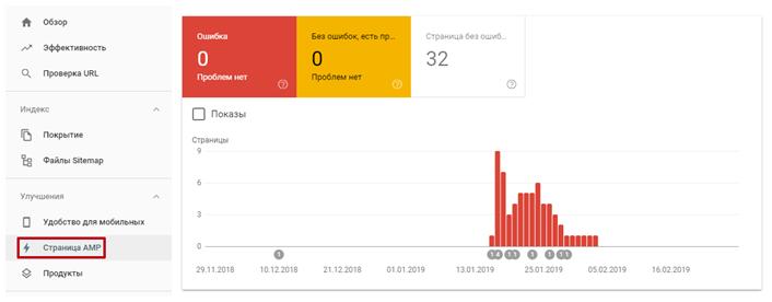 Как проверить AMP-страницу в Google Search Console