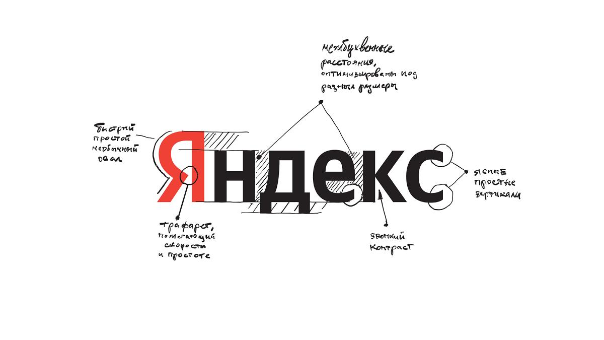 Разработка нового лого Яндекса