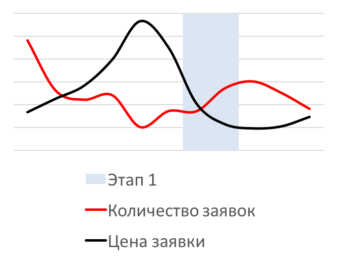 graph 1.png