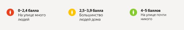 Яндекс начал оценивать самоизоляцию россиян в баллах