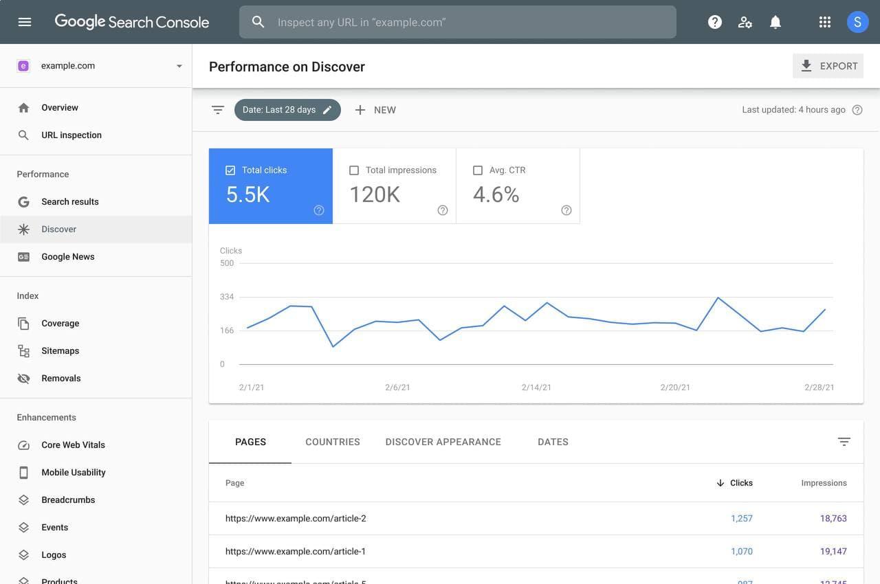 Трафик из Chrome будет отображаться в отчете по Discover в Search Console