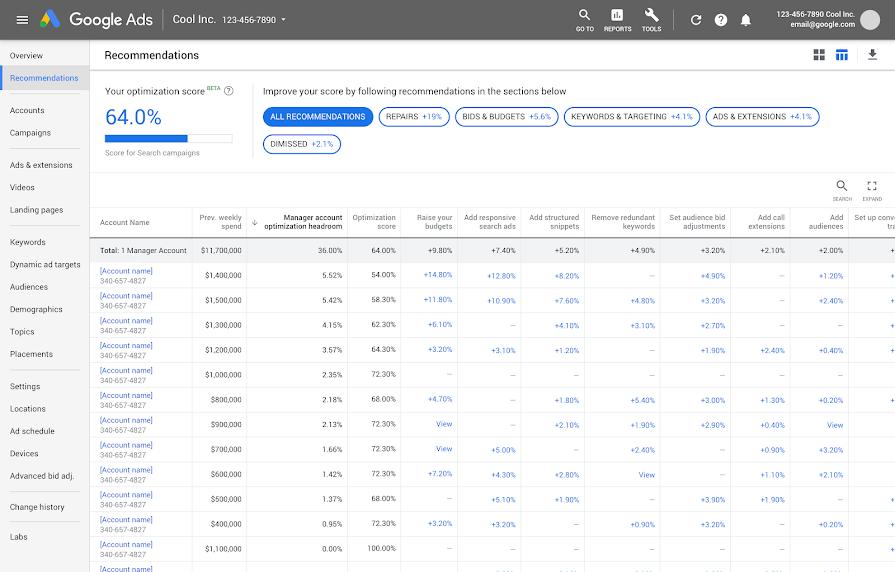 В управляющих аккаунтах Google Ads появились рекомендации и показатель оптимизации