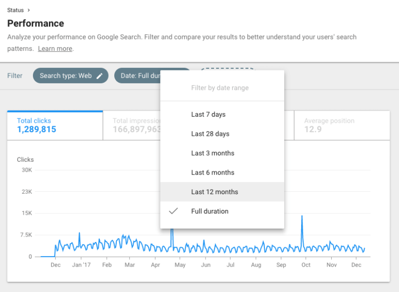 google-search-console-year-data-800x585.png