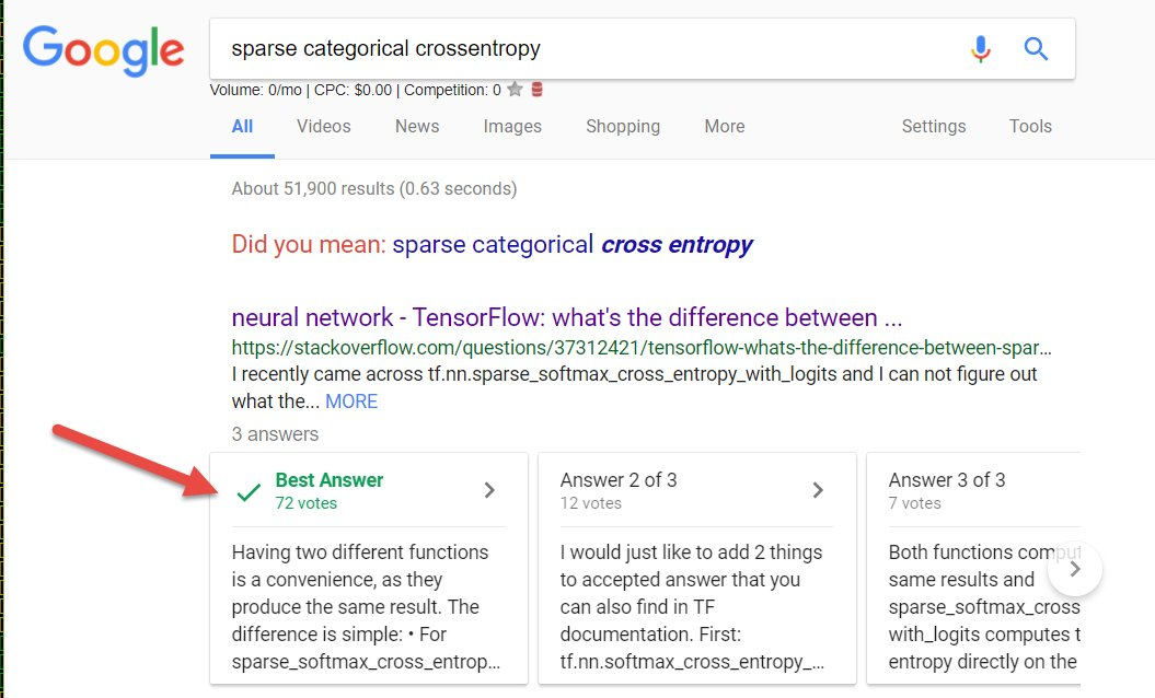 google-q-and-a-serps.jpg