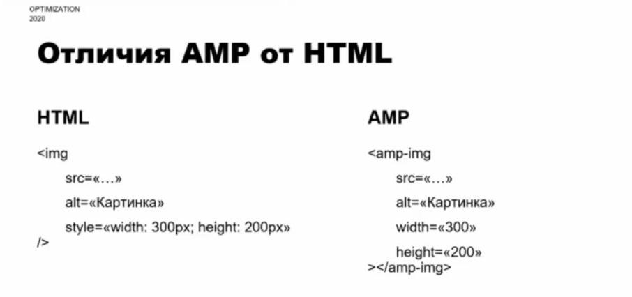 Загрузка картинки. Отличие AMP от HTML
