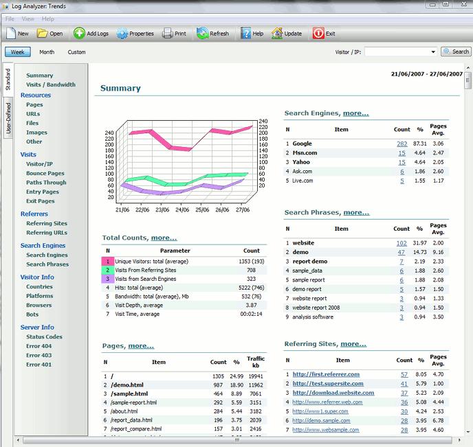 Как использовать логи сервера для оптимизации сайта