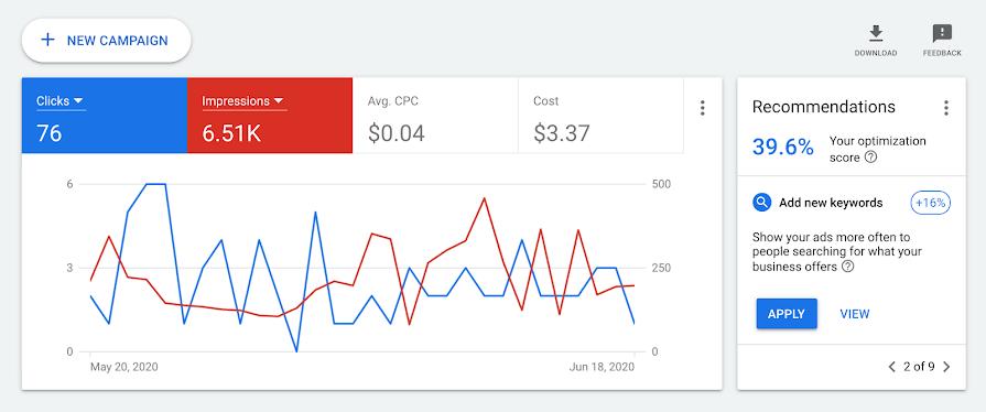 Google Ads добавил 3 функции на страницу «Обзор»