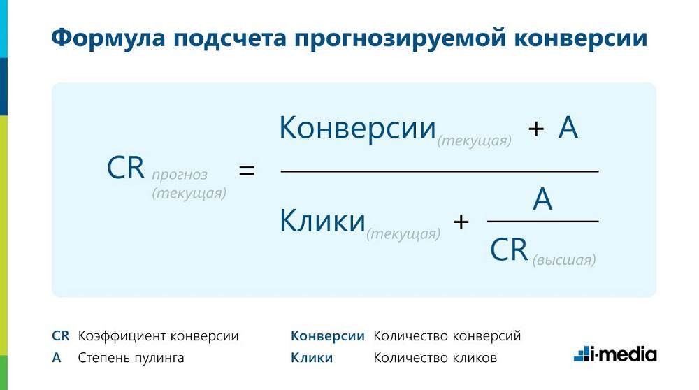 Формула расчета прогнозируемой конверсии