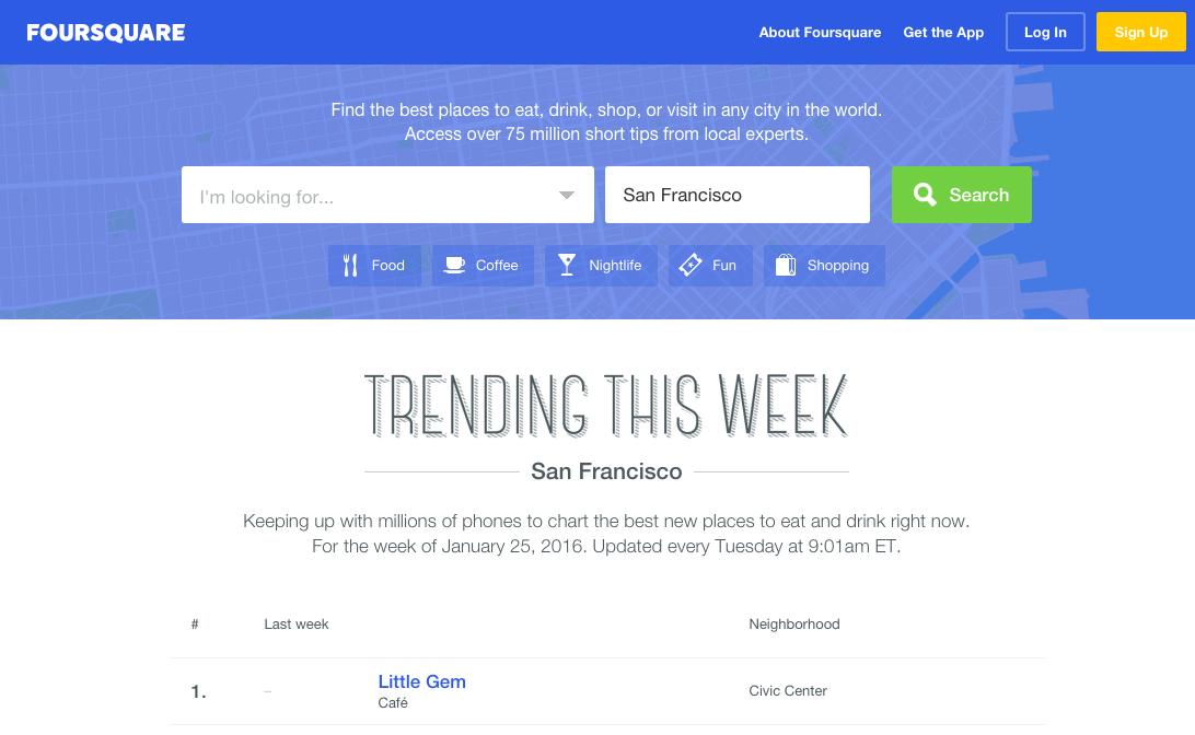 foursquare-now.jpg