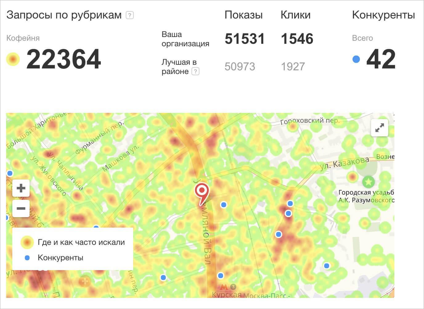 Как сделать размещение в Яндекс.Картах эффективнее и убедиться, что это действительно так