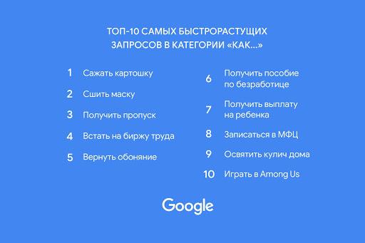 Google Как