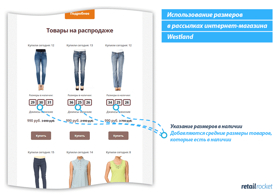Работа с размерами в рассылке интернет-магазина Westland (указание размеров в наличии)