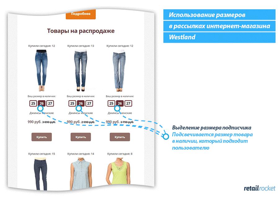 Использование размеров в рассылке интернет-магазина Westland
