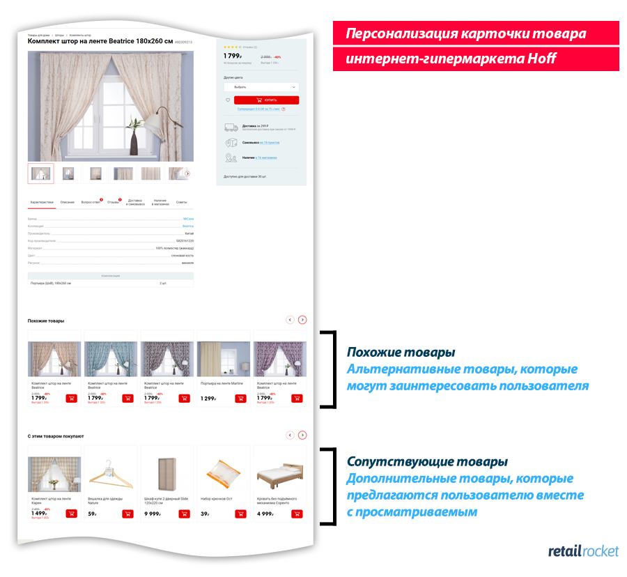 Персонализация карточки товара интернет-гипермаркета Hoff