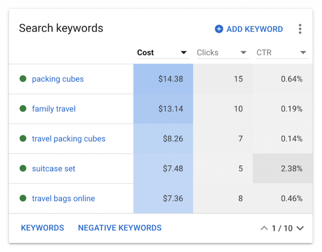google-ads-manage-keywords