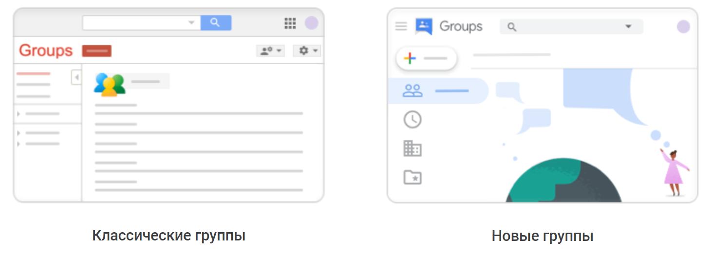 Оформление Google Групп в стиле Material Design будет включено по умолчанию