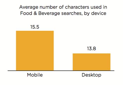 Что чаще всего ищут мобильные пользователи