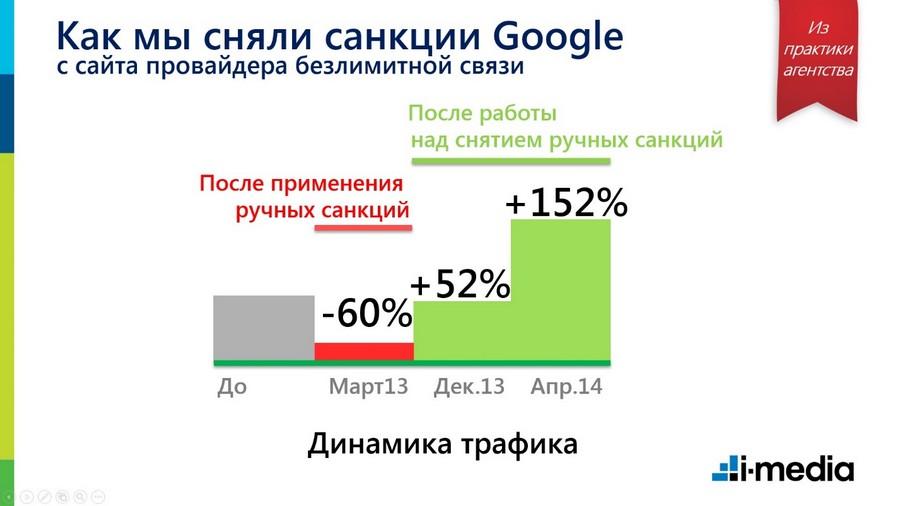 Энциклопедия интернет-маркетинга: санкции поисковых систем заSEO-ссылки