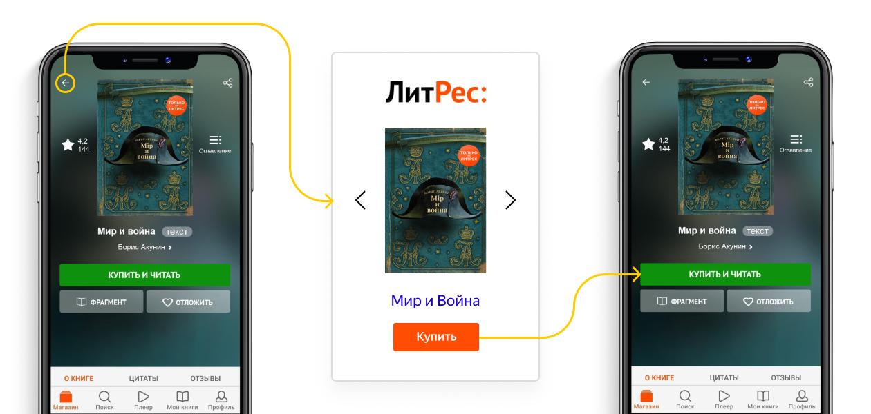 Яндекс: в смарт-баннерах появился ретаргетинг по событиям из приложений
