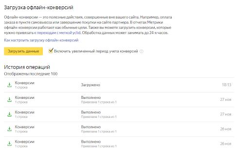 Отчет Яндекс.Метрики