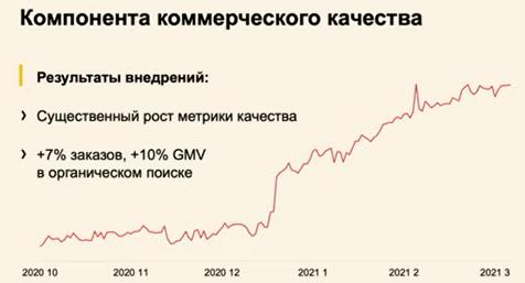 Яндекс рассказал про новые сигналы качества для коммерческих сайтов и ресурсов YMYL-тематики