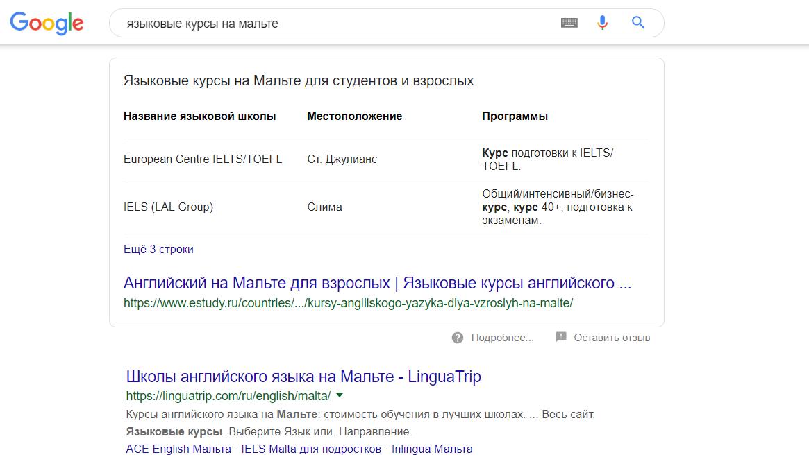 Исследование колдунщиков в Google