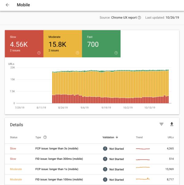 Google Search Console начал публичный запуск отчета о скорости
