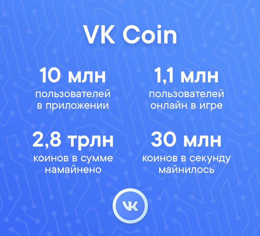 Пользователи VK Coin больше не могут майнить коины