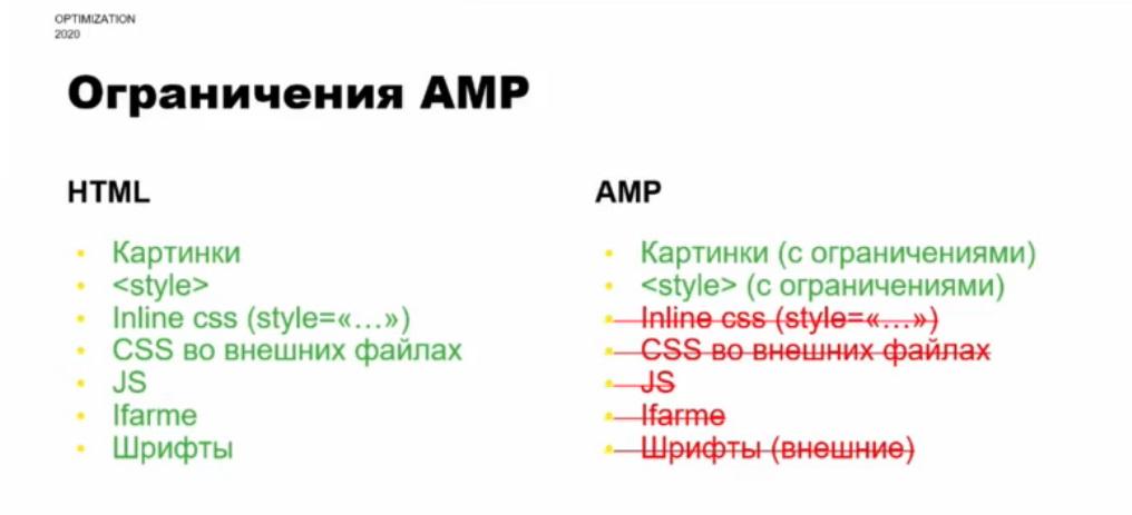 Ограничения AMP