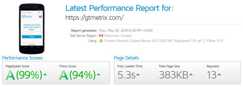 Проверка скорости загрузки сайта через сервис GTMetrix